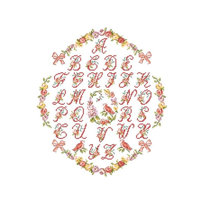 The little « Monceau » Alphabet chart