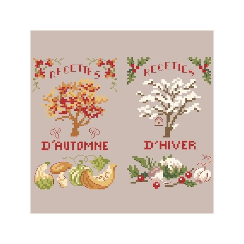«Autumn-Winter» 2 charts